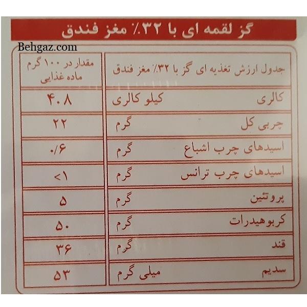 ارزش غذایی کالری خرید گز کرمانی 32% درصد فندق لقمه اصفهان